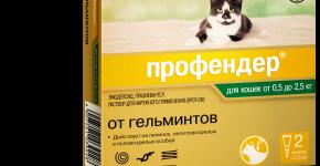 Капли на холку для кошек Профендер